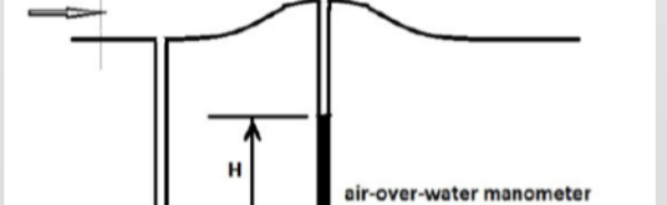 GATE MT 2020 Q45. Figure shows schematic of a venturi meter. The cross sectional area is 100 mm^2 at A and is 50 mm^2 at B. If air is flowing through the venturi meter at a flow rate of 10^-3 m^3. S^-1, the height H in the air over-water manometer is _____________ mm (round off to the nearest integer). A. Incompressible flow with no friction losses.B. Density of air is 1 kg m^-3. C. Density water is 1000 kg m^-3. D. Acceleration due to gravity is 9.8 m s^-2.