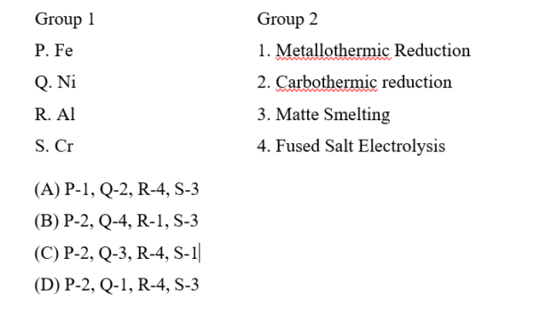 GATE MT 2018 Q32. Match the metal in Group 1 with the appropriate extractive process in Group 2