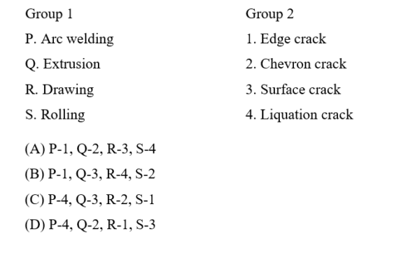 GATE MT 2018 Q33. Match the manufacturing processes in Group 1, with the types of cracks in Group 2:
