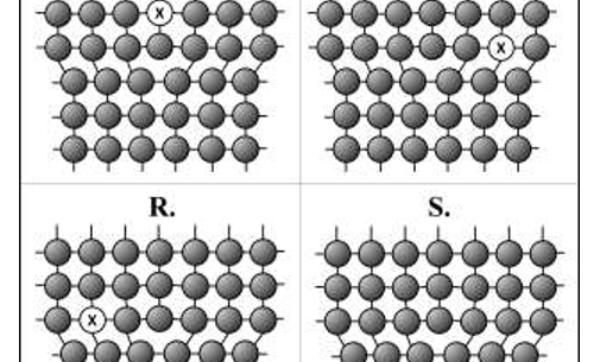 GATE MT 2018 Q36. Consider a dilute substitutional solid solution of X in a metal A. The powder diffraction pattern of this alloy reveals that all the peaks have shifted to the left when compared to those for pure A (with no splitting of peaks). If such a solute interacts and segregates to an edge dislocation, which of the following positions around the dislocation will it preferentially occupy?