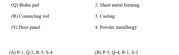 GATE MT 2019 Q25. Match the automobile components in column 1 with the corresponding manufacturing processes in column 2.