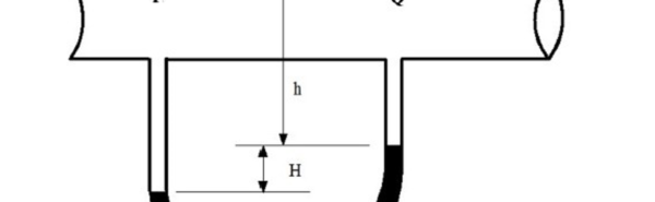 GATE MT 2015 Q44. The figure below shows water flowing through a pipe. The pressure difference between points P and Q measured using a water-over-mercury manometer is: