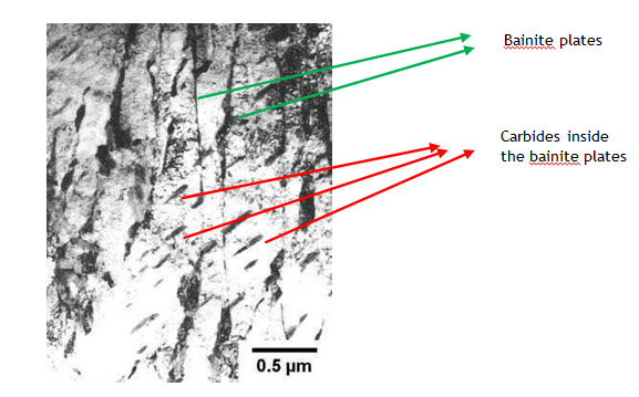 Fig 7: The lower bainite microstructure. (Google images)
