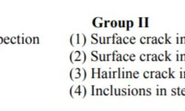 GATE MT 2013 Q39. Match the suitability of non-destructive testing method in Group I for the detection of defects listed in Group II