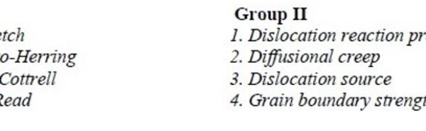 GATE MT 2015 Q62. Match the scientist pairs listed in group 1 with phenomenon listed in group 2.