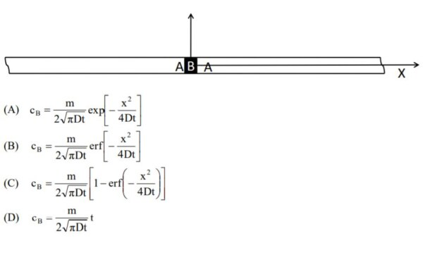 GATE MT 2012 Q.30 A thin layer of material B (of total amount m) is plated on the end faces of two long rods of material A. These are then joined together on the plated side (see the figure below) and heated to a high temperature. Assuming the diffusion coefficient of B in A is D, the composition profile cB along the rod axis x after a time t is described by