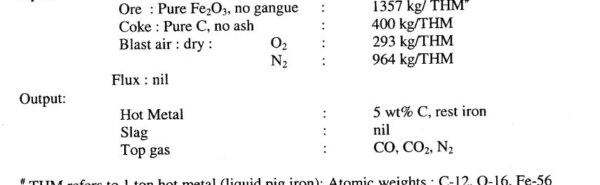 Linked answer questions. Statements for linked answer questions 52 and 53: In an ideal blast furnace, the input and output are as follows: GATE MT 2011 Q52. The amount of oxygen in CO and CO2 leaving with the top gas: