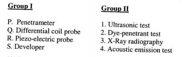 GATE MT 2011 Q46. Match those listed in Group 1 with the NDT methods listed in Group 2.