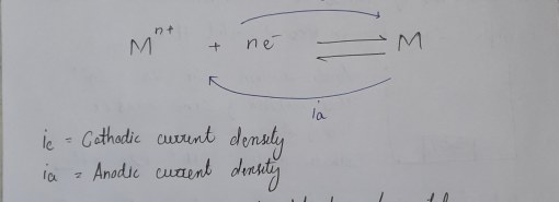 what is exchange current density and how to understand it?