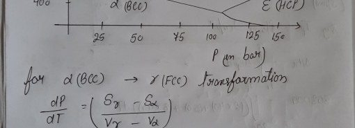 What is Clausius Clapeyron equation. What is the effect of temperature and pressure.